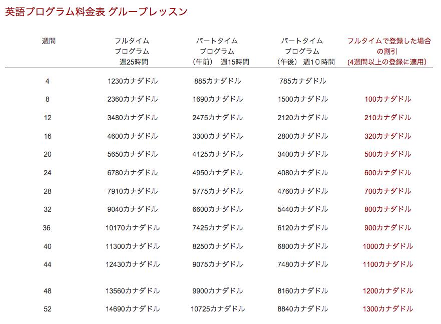 abc-price2015